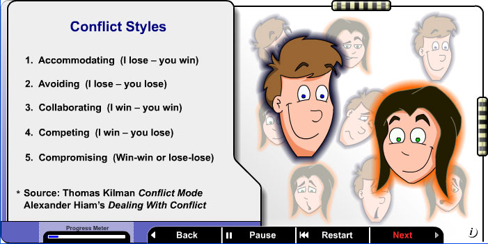 Objectives the definition of conflict outcomes of conflict types of